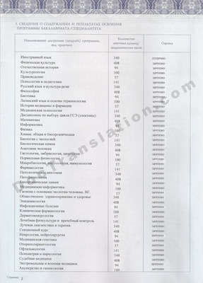 Russia University Supplement to Diploma for certified/notarized translation