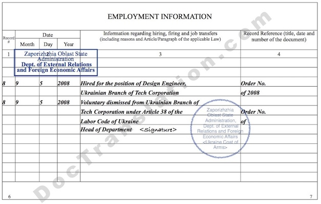 certified translation of Ukraine Employment Card