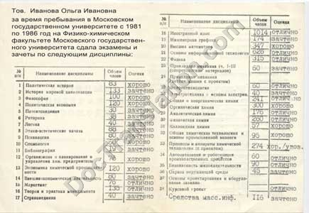 USSR Transcript for Certified Translation